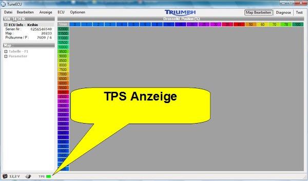 ECU TPS Anzeige - Foto Holger Sprenger